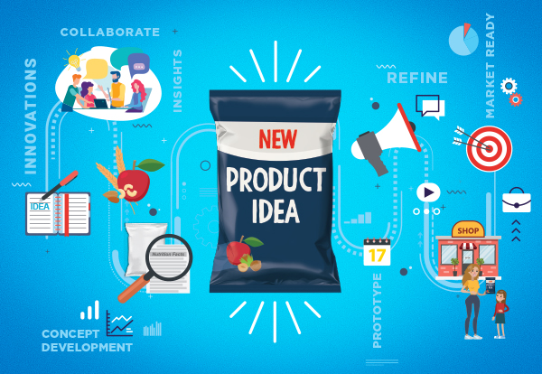 How Full is Your New Product Pipeline?